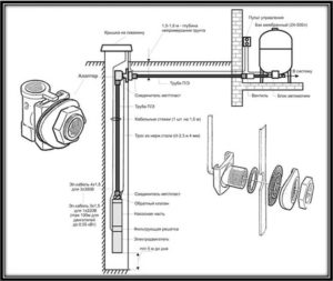 Скважинный адаптер